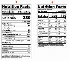 reading food labels national institute on aging in 2020