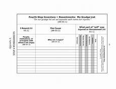 4th step worksheet dallas b aa excel hazelden resentments