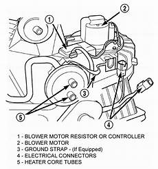 95 yj blower motor diagram jeep grand wj 1999 to 2004 why aren t the a c and heater working cherokeeforum