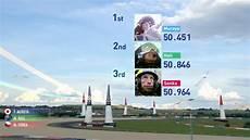 Bull Air Race Lausitzring 2017 - bull air race lausitzring analysis 2017