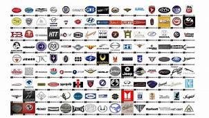 Car Manufacturers Logos 5  Jeep Cars