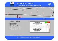 Les Parcours Du Plateau Moto Allures Lente Et Rapide Route