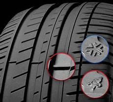 When Do I Need New Tyres Dexel