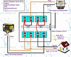 manual changeover switch wiring diagram for portable generator transfer switch electrical