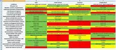comparateur assurance voiture comparatif assurances auto