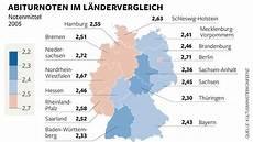 Bildung Die Gef 228 Hrliche Entwertung Des Deutschen Abiturs