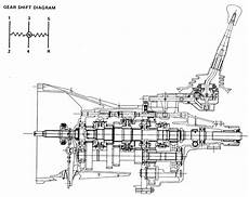 manual repair free 1992 isuzu amigo head up display repair guides manual transmission manual transmission autozone com