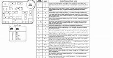 1994 ranger interior fuse box guide i need a list of numbers to componet ex 1 ligts