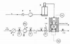 Air Flow Valve Schematic by A Variable Volume View Cell C Cooler D Hydraulic