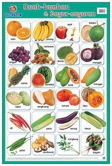 Fantastis 26 Gambar Poster Pendidikan Simple Gani Gambar