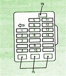 mitsubishi fuse box diagram fuse box mitsubishi eclipse diagram
