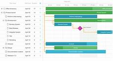 Ms Project Print Gantt Chart Without Timeline Comparing Gantt Chart And Timeline Chart Dhtmlx Blog