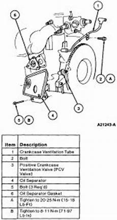 free auto repair manuals 1997 ford contour engine control 1997 ford contour 1997 ford contour where is pcv valve located