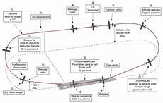 circuit en anglais a 233 ro mobi guide pratique pilotes