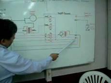 esquema electricode un quipo de aire acondicionado youtube