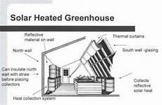 house plans for northern climates northern climates would require at least 5 gallons of