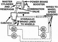repair anti lock braking 1998 dodge ram van 3500 interior lighting repair guides anti lock brake system 4 wheel anti lock brake system abs autozone com