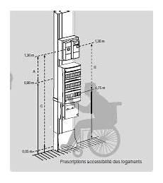 Dimension Tableau Electrique Legrand Maison Mobilier Jardin