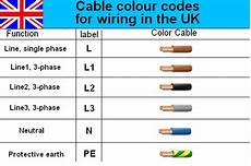 australian 3 phase colour code standard electrical engineering stack exchange