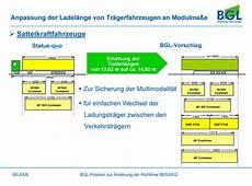 bundesverband g 252 terkraftverkehr logistik und entsorgung