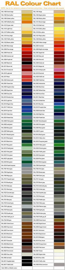 how to choose a colour scheme with colour wheels and ral charts explore wheels and rims