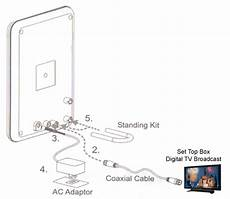 hdtv antenna wiring diagram indoor powered tv antenna for hdtv atsc dtv dvb t uhf vhf broadcasting ebay