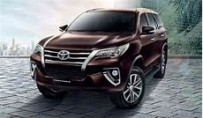2019 toyota fortuner toyota sw4 review and price