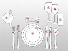 Gedeckter Tisch Alles F 252 R Ihren Profi Tisch Gastro