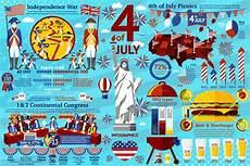 4th of july infographics set illustrations creative market