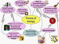 science online the forms of the energy and their changes