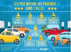 combien coute une place de marché combien co 251 te un parking dans votre ville actualit 233 s