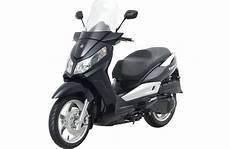 Sym Citycom 300 Avis Et 233 Valuation Du Scooter Sym