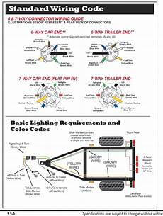 6 wire plug trailer wiring diagram trailer wiring diagram