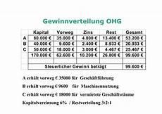 unternehmensformen und steuern 1 betriebswirtschaft f 252 r