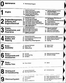 motor auto repair manual 1995 volkswagen golf security system 1993 1999 vw jetta golf gti 1995 2002 cabrio bentley repair shop manual