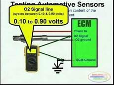 94 honda o2 sensor wire diagrams pin on ford explorer 1998 car maintenance tips