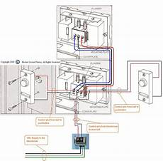 siemens door chime i need three door chimes all located in different rooms to be operated from