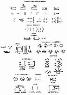electronic component schematic symbols input jacks power supplies and antennas electronic