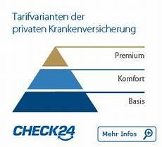 krankenversicherung vergleich pkv check24