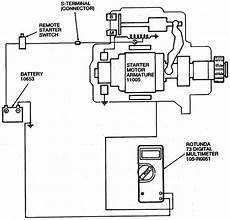 1960 chevrolet starter motor wiring diagram 1987 chevrolet monte carlo 5 0l 4bl ohv hp 8cyl repair guides starting system starter