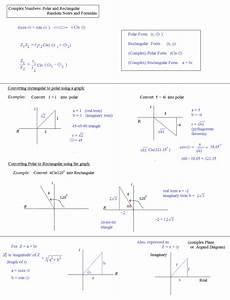 math plane polar coordinates complex number system