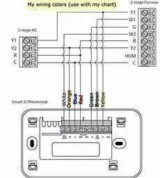 Coleman Mach Thermostat Wiring Diagram Wire House