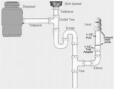 Kitchen Sink Plumbing Diagram by Kitchen Sink Plumbing In Diagram Kitchen Sink