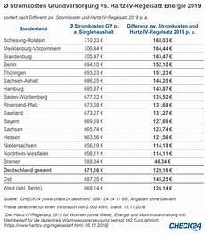 stromkosten 252 bersteigen hartz iv regelsatz f 252 r energie
