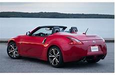 Best Used Convertible Sports Car