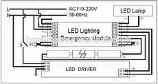 2 64w led emergency module fluorescent emergency light with battery backup buy led