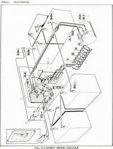 golf cart wiring diagrams toyota basic ezgo electric golf cart wiring and manuals electric golf cart golf carts