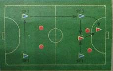 Teknik Futsal Taktik Dalam Futsal Cara Membongkar