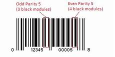 parity rpc upc barcode scanner sdk manatee works