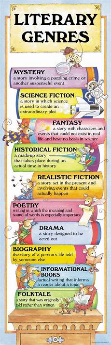 children s books genres list the pseudo librarian